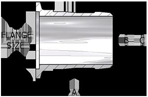 RTA-150 Adapter