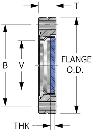 VPQ-150 Viewport